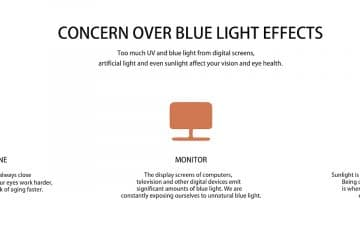 Effects of using blue light glasses